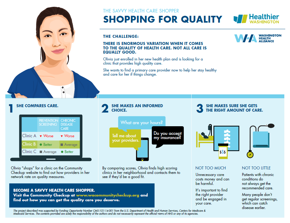 savvy-shopper-quality-infographic